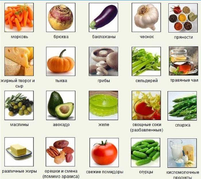millised on toidud mis poletavad rasva kiiresti roxy fat burner arvustused