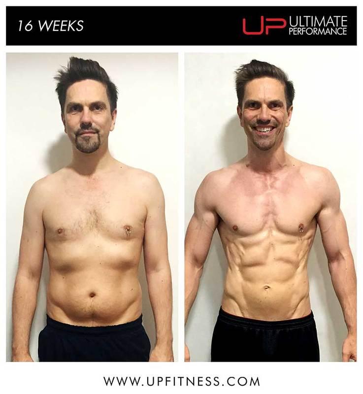 meeste fitness ultimate guide fat loss kui palju kaalulangus 3 paeva kiire lahendusega