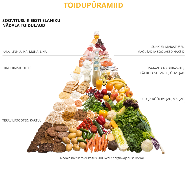 toiduained mis poletavad mao rasva