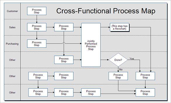 paevakaalulangemise diagrammi pdf kaalulangus biotiin