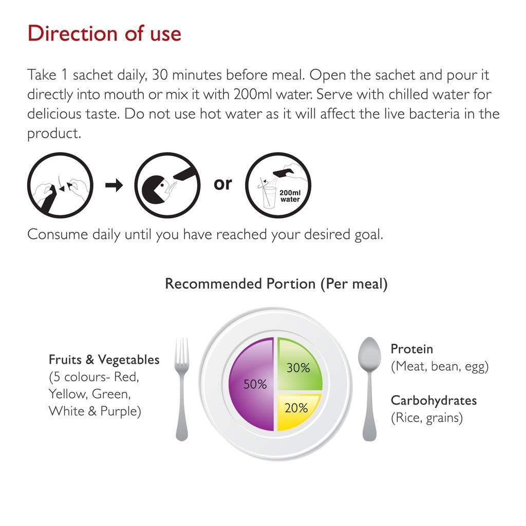 slimming soob kana kiievis 4 minutit rasva poletamine