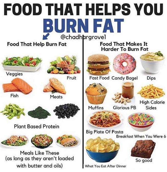 kaalulangus umbritseb toitu