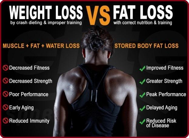 crash fat loss rasva poletamine loomulik viis