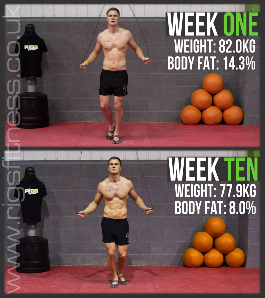 fat burning boxer hupertroofia vs rasva kadu