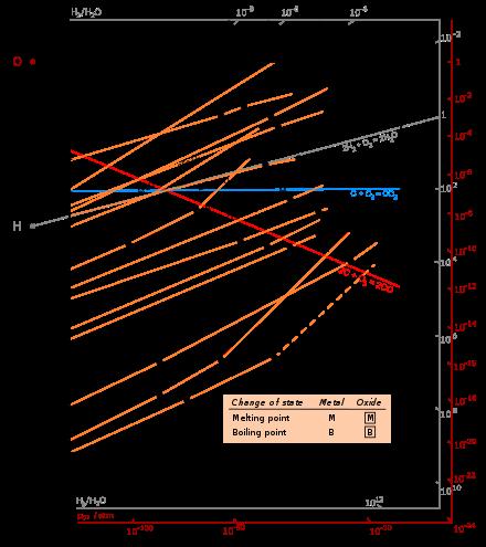 paevakaalulangemise diagrammi pdf kaalulangus uue aasta resolutsioon