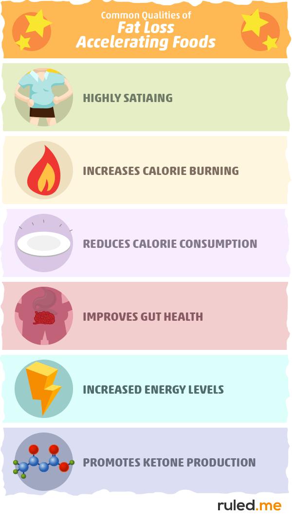 9 voimalust rasva poletamiseks